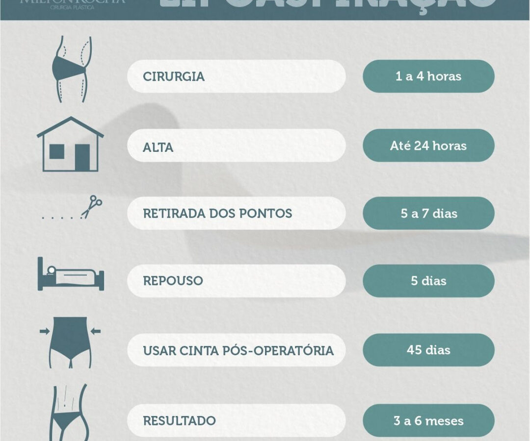 Cirurgia Plástica Recife | Lipoaspiração