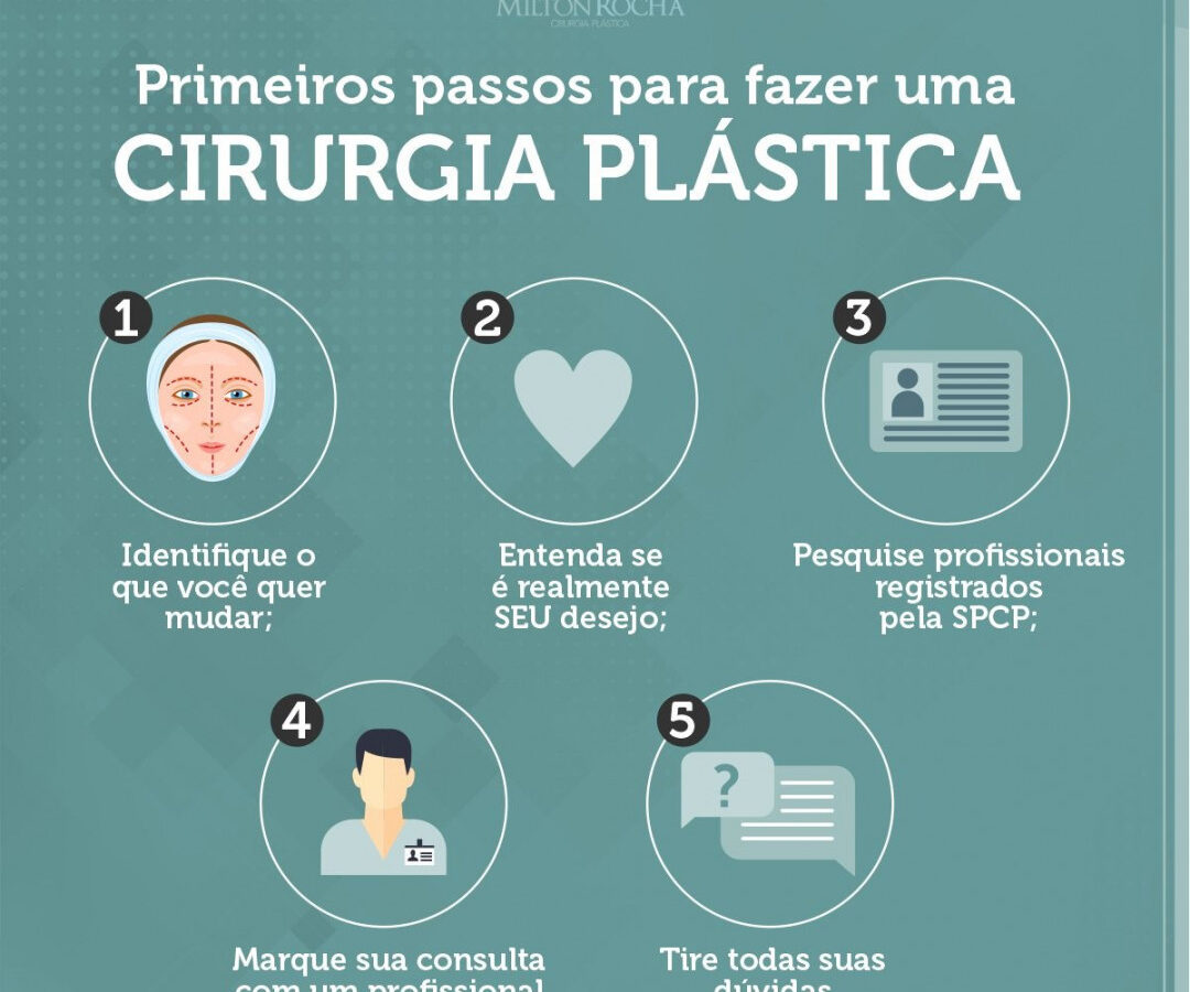 Cirurgia Plástica Recife - Primeiros passos para fazer uma cirugia plástica
